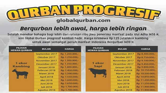 Qurban Progesif ACT Lampung