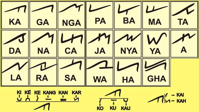 Aksara Lampung