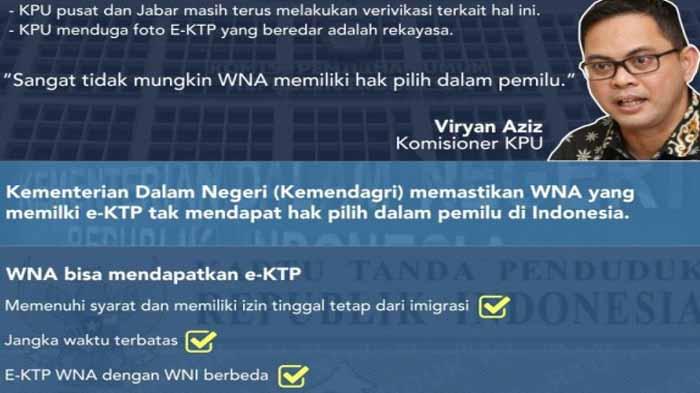 Istri Nyaleg, WNA asal India masuk DPT Pringsewu Lampung