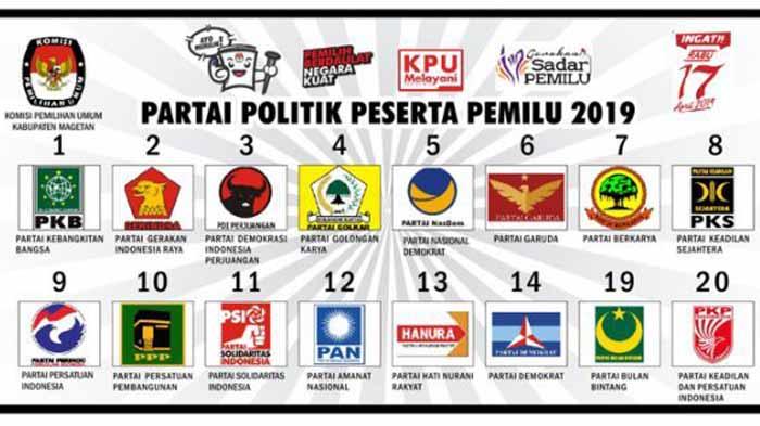 Survei Voxpol: Tak Satupun Partai Baru yang Lolos Parliamentary Threshold